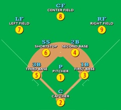 Baseballpositions copy