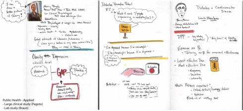 Public-Health_B_Sketchnotes