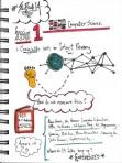 SciBoot Sketchnotes_Page_01