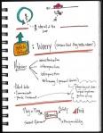 SciBoot Sketchnotes_Page_05
