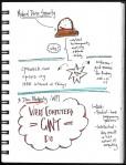 SciBoot Sketchnotes_Page_07