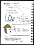 SciBoot Sketchnotes_Page_12
