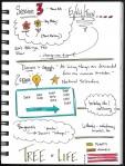 SciBoot Sketchnotes_Page_13