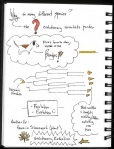 SciBoot Sketchnotes_Page_14