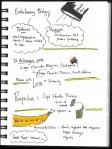 SciBoot Sketchnotes_Page_15