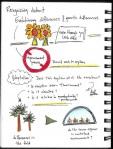 SciBoot Sketchnotes_Page_16