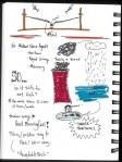 SciBoot Sketchnotes_Page_24