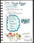 SciBoot Sketchnotes_Page_27