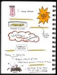 SciBoot Sketchnotes_Page_28